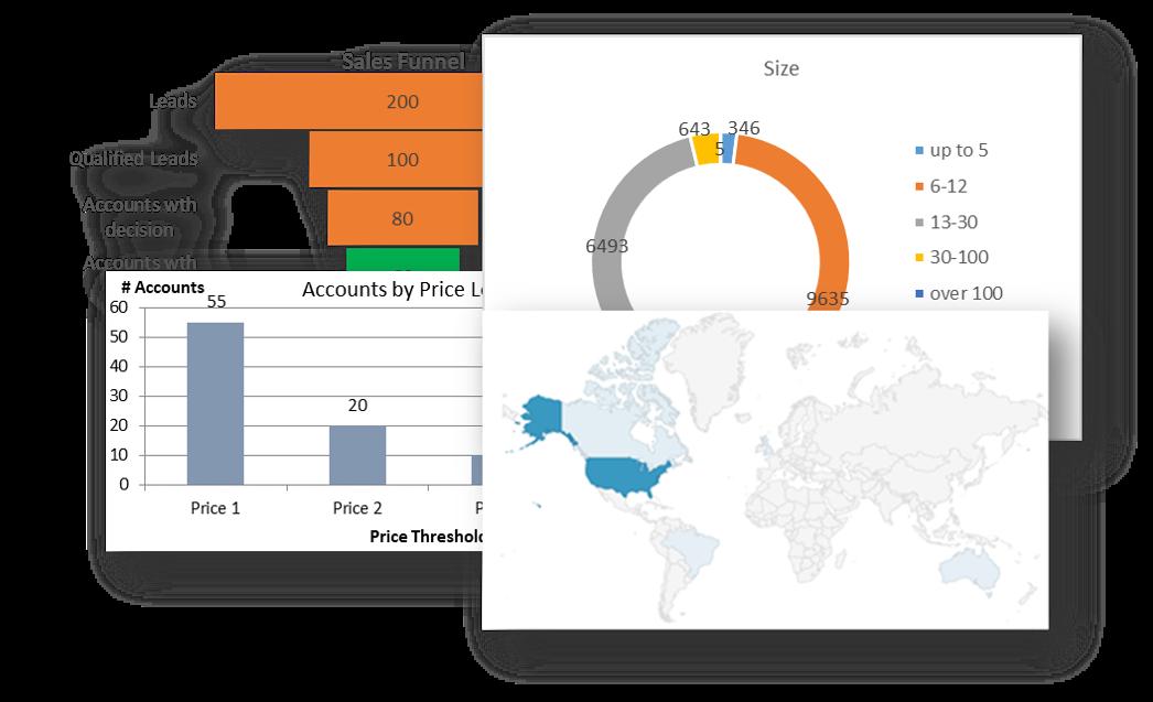 Customer Analytics(B2B)