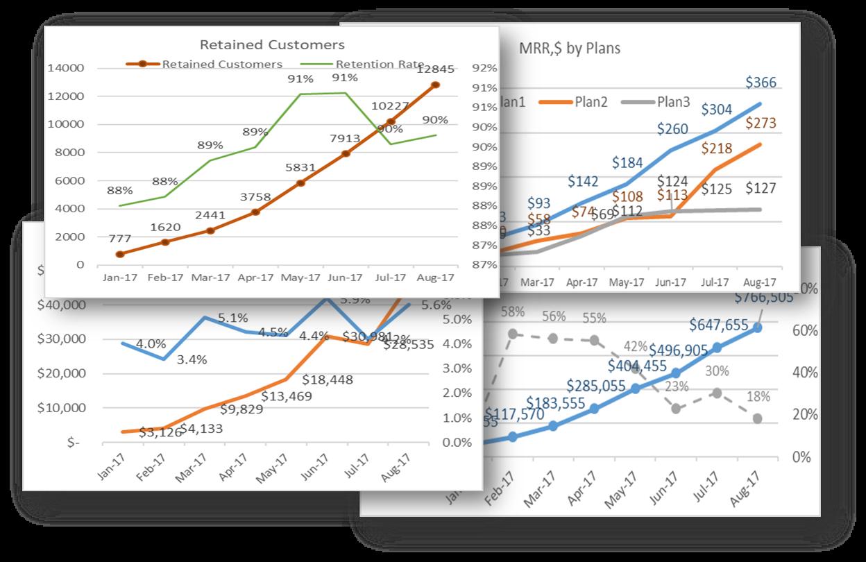 Revenue Metrics