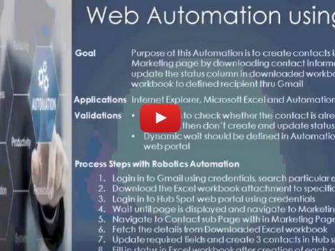 Hubspot Automation using AA